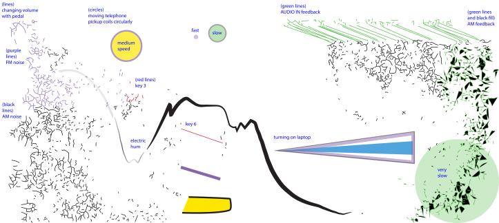diagram3-ann-Sc2tl