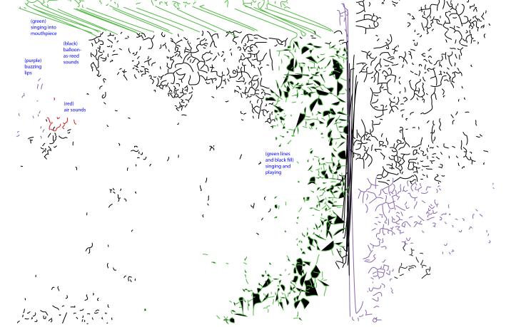 diagram3x1v1-pDb
