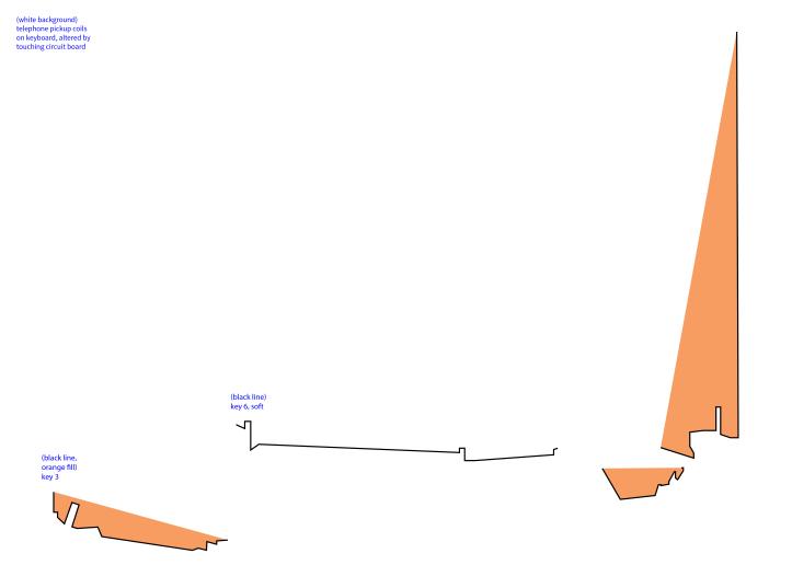 pen1v2-ann-Sc2tl