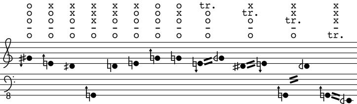 saxoschlauch-transcription